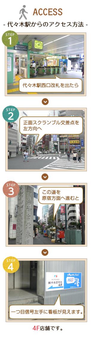 ACCES 代々木駅からのアクセス方法